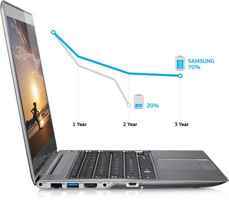 Kemampuan baterai pada Samsung Ultrabook Series tahan hingga 7 jam!