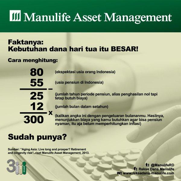 Ilustrasi kebutuhan dana hari tua oleh PT Manulife Asset Management Indonesia. Besar juga yaa kebutuhannya... (foto sumber: www.reksadana-manulife.com)