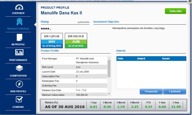 Salah satu produk Manulife Asset Management Indonesia yang terdapat di POEMS Profunds. (foto sumber: poems.co.id)