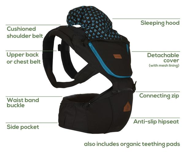 Berbagai fitur pada baby carrier I-Angel yang menjadikannya aman bagi bayi maupun orangtua yang menggendongnya. (foto sumber: website I Angel USA)