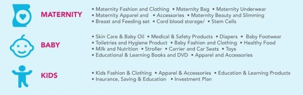 berbagai produk untuk ibu, bayi dan anak di acara IMBEX 2016. (sumber: website IMBEX)