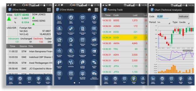Beginilah kira-kira tampilan rekening D'ONE Mobile: ada grafik analisa dan running trade alias perdagangan saham yang sedang berlangsung. Kalau D'ONE Pro? Lebih ruwet dari ini, ha ha ha... (foto sumber: danareksaonline.com)
